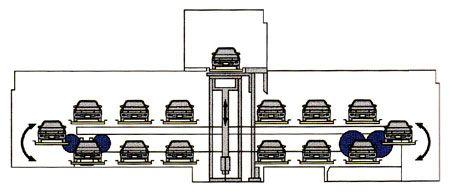 Схема поземной автоматической парковки